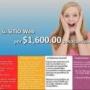 Bodega comercial en compra, Calle MX$ 1,600 - En venta - PAGINA WEB A SOLO, Col. , Miguel Hidalgo, Distrito Federal