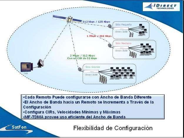 Servicio para cibercafé equipo para 6 estaciones