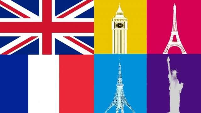 Clases por skype personalizadas de ingles,francés,italiano,portugues