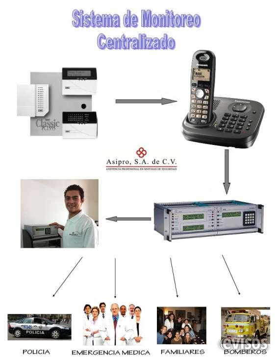 Monitoreo centralizado